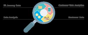 Transform Data into Insights