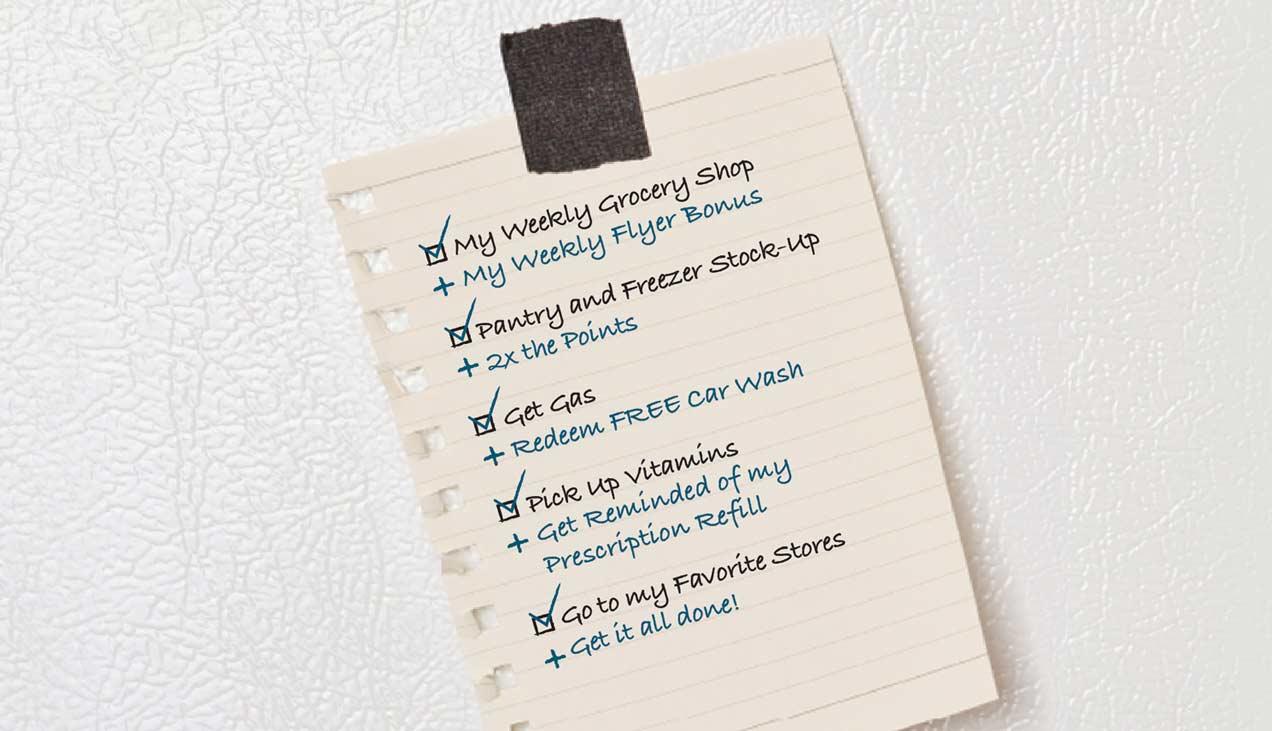 Loyalty Strategy Checklist